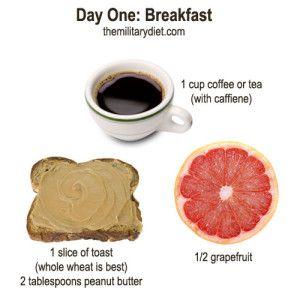Day 1: Breakfast, Military Diet Plan