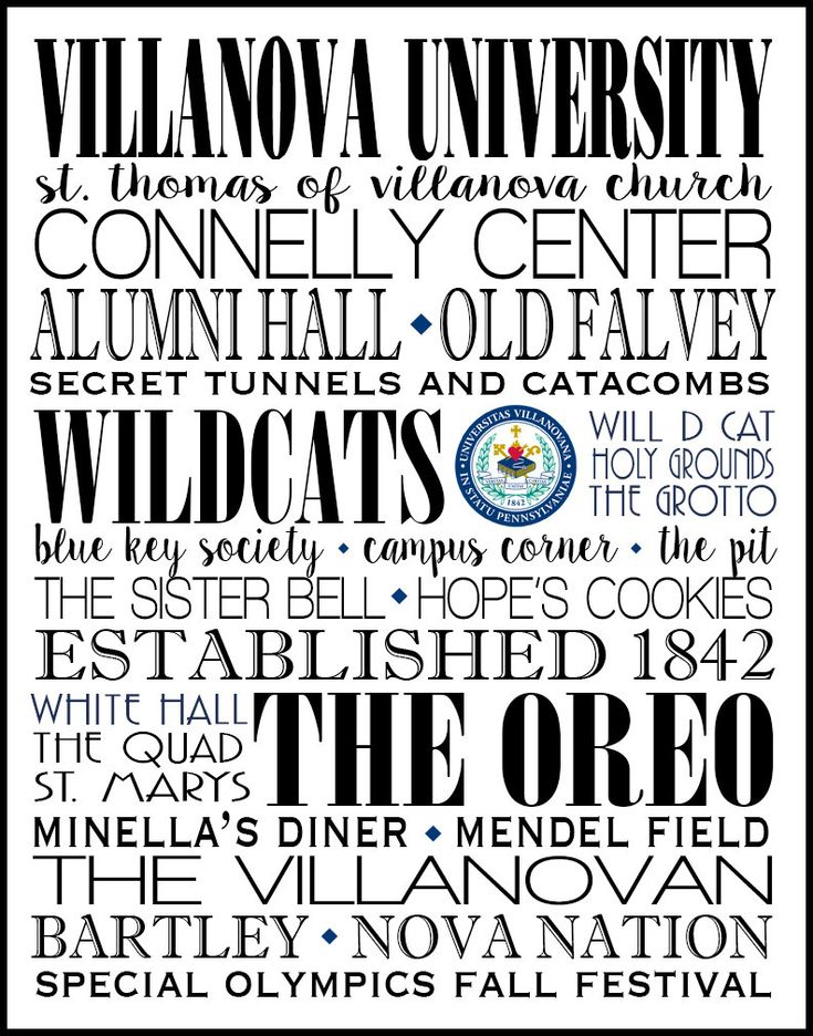 Villanova University, Wildcats, CATS WIN, Print, Subway Wall Art, Typography, Graduation Available in Canvas, other colors ,sizes & colleges by dreamweaverprints on Etsy