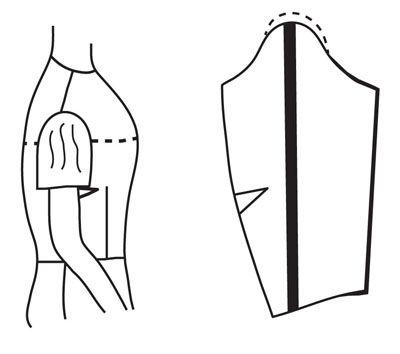 Illustrazione raffigurante modello di corpetto alterazione del corpetto di grande alterazione braccio per grandi braccio
