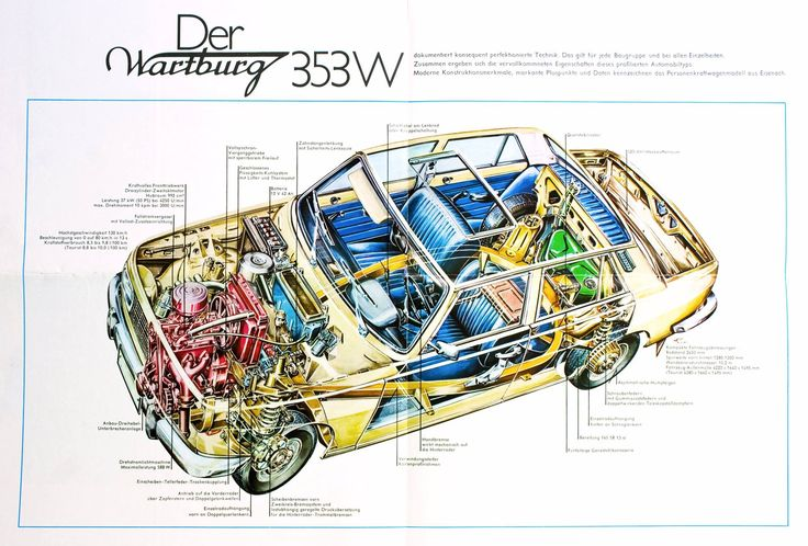 Wartburg 353W technical view