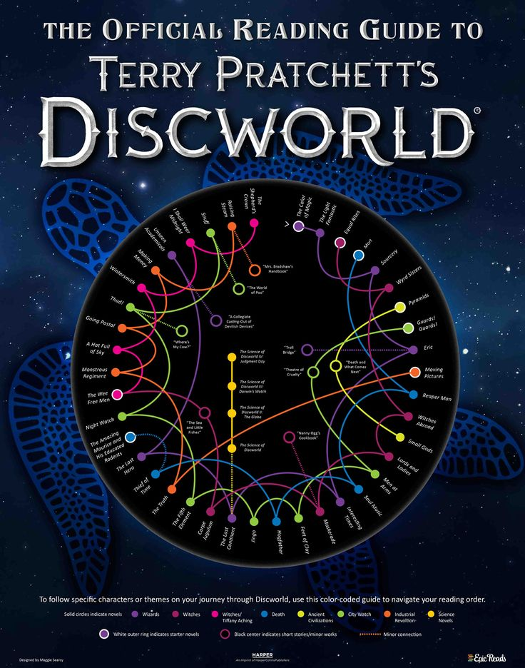 Official Discworld infographic reading guide: The great part about the Discworld series is that every single book is a standalone novel; they're just all set in the same universe! You can read them in any order but if you still want some guidance, use this infographic to help figure out where to start.