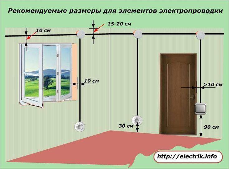 правила размещения розеток и выключателей