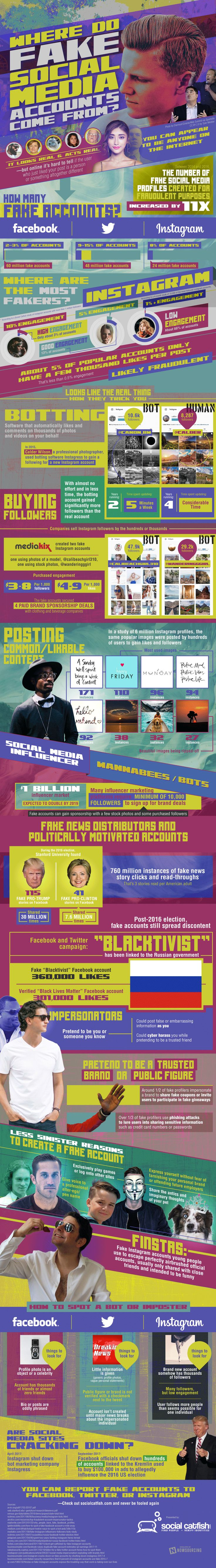 Where Do Fake Social Media Accounts Come From? #infographic #SocialMedia #FakeAccouns #Twitter #Facebook #Instagram
