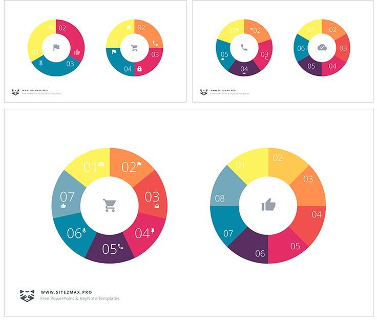 Download: http://site2max.pro/circle-infographic-powerpoint/ Circle infographic for PowerPoint #circle #circular #infographic #powerpoint #ppt #pptx #slide #slides