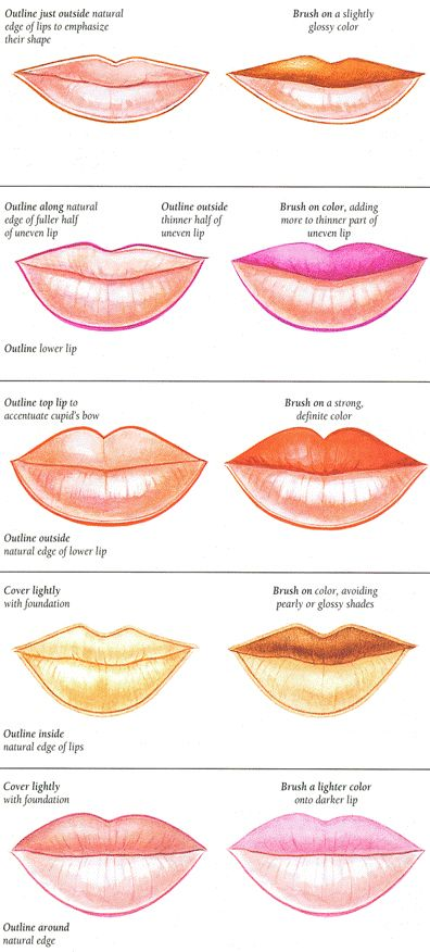 makeup for various lip shapes, so useful