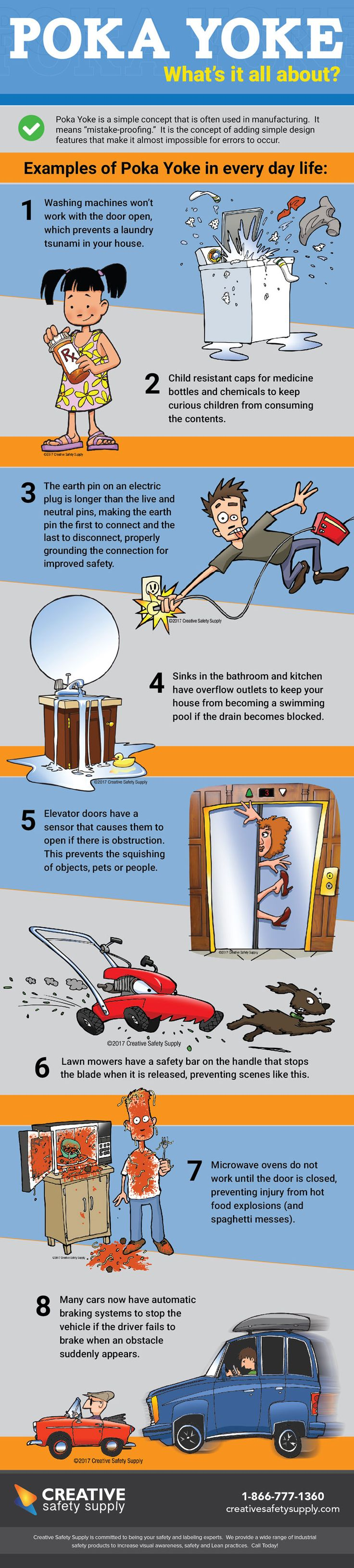 What Is Poka Yoke? - Infographic
