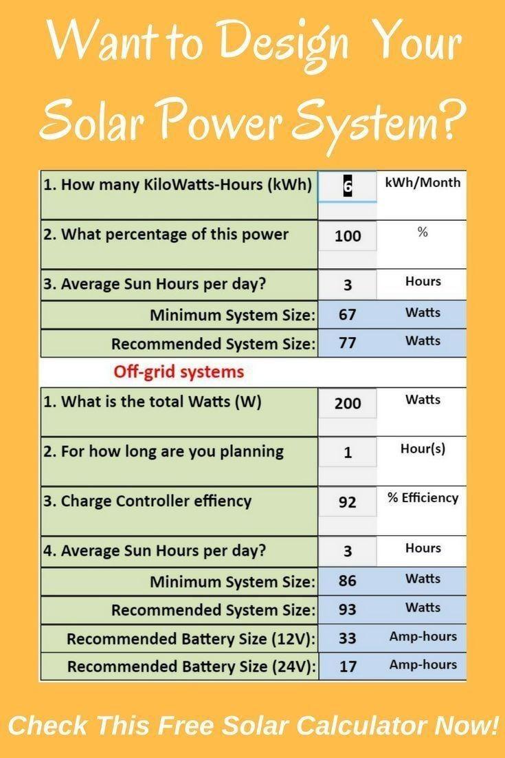 Want Design Your Solar Power System Solar Power Calculator Solar Panel Calculator Off Grid Solar Power