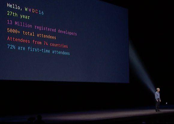 tim cook wwdc | Cool slides, Keynote, Apple