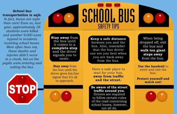 With back to school around the corner on August 25th, take a minute to review these school bus safety tips! #school #schoolbus #student #safety