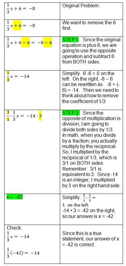 solving algebra equations
