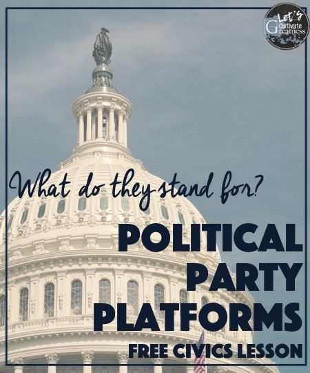 FREE Civics or American Government pre and post activity great for studying the political party platforms of the 5 biggest U.S. parties - Constitution, Democrat, Green, Libertarian, and Republican. Perfect for your high school Civics class!