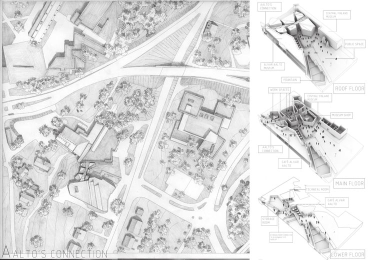 #3D #rhino #vray #photoshop #architecture #museums #competition #alvaraalto #ruusupuisto