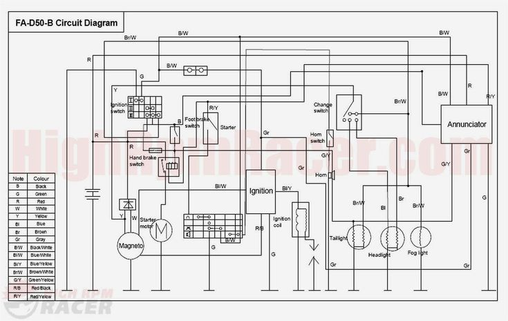 Loncin 110cc Wiring Diagram Fitfathers Me Throughout