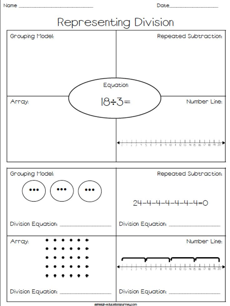 Representing Division-FREE Worksheet where students represent division using repeated subtraction, grouping model, array, and number line.