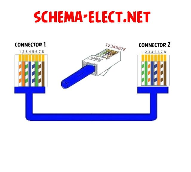 Diagramme Rj45 | Wiring Diagram on