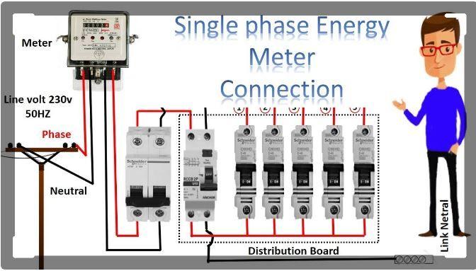 Meter Can Wiring Diagram
