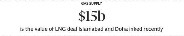 Fog of uncertainty: Iran-Pakistan gas pipeline under shadow of politics - The Express Tribune