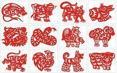 Chinese horoscope animals #chinesenumerologyhoroscopes