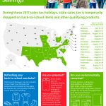 MEDIA ALERT:Sixteen States Offer Back-to-School Shoppers Tax-free Savings with Sales Tax Holidays