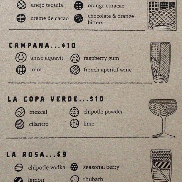 Cocktail Menu Design