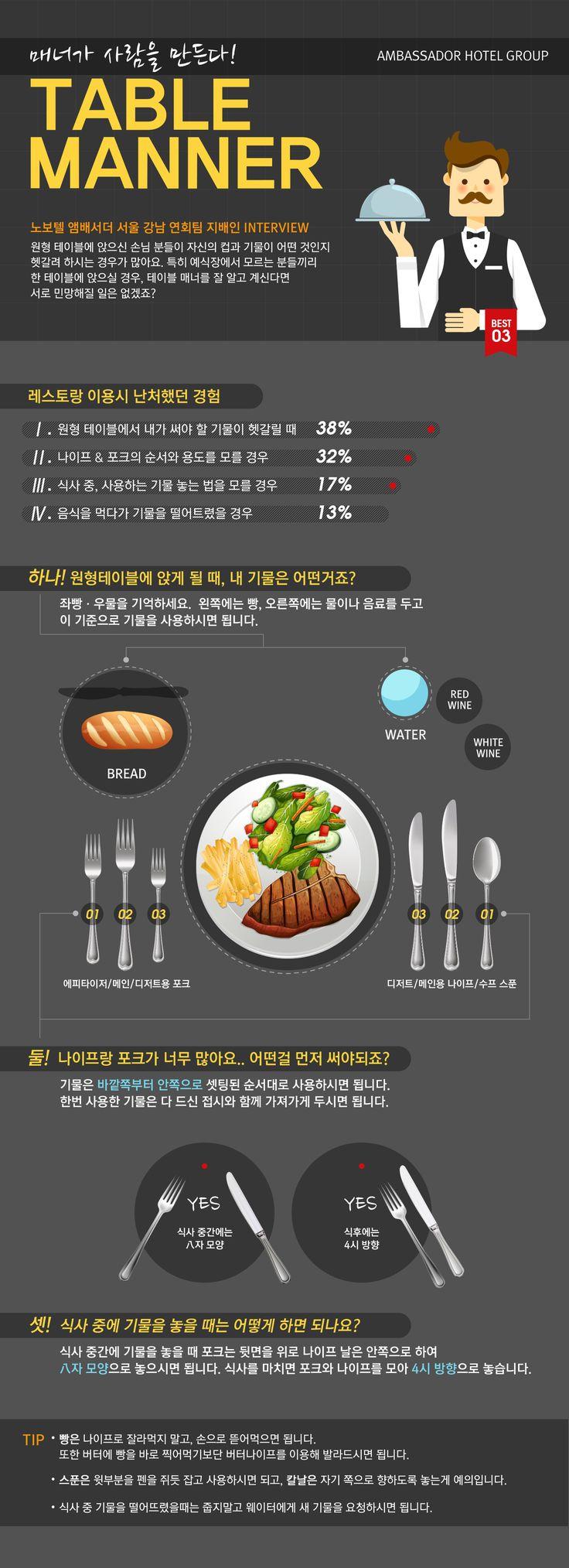 테이블 매너 인포그래픽 #인포그래픽 #infographic #tablemanner