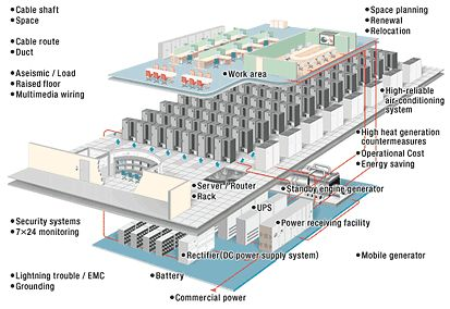 data center design - Google 검색