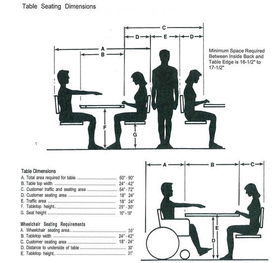 table seating dimensions.jpg: