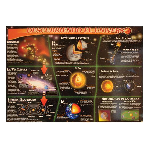 Lámina Descubriendo El Universo -> http://www.masterwise.cl/productos/6-ciencias/28-lamina-descubriendo-el-universo
