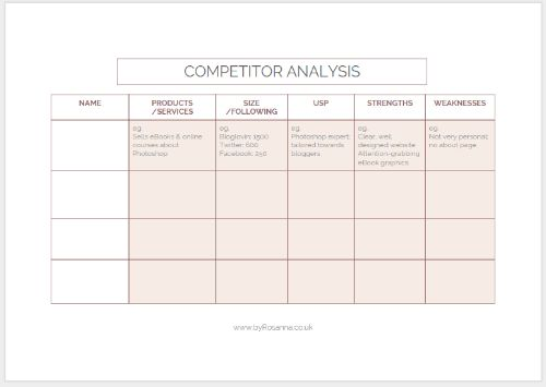 Conducting a Competitor Analysis (+ Free Worksheet) | byRosanna