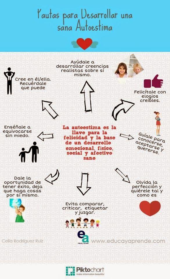 Pautas para desarrollar una sana #autoestima