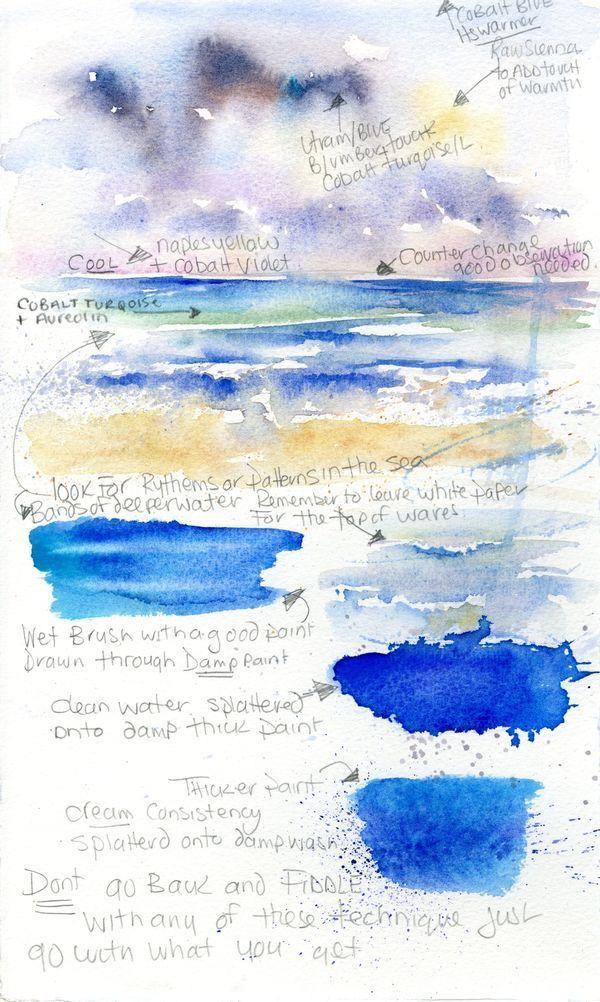 aquarellmalen in 2020  aquarell ozean kunstmalerei