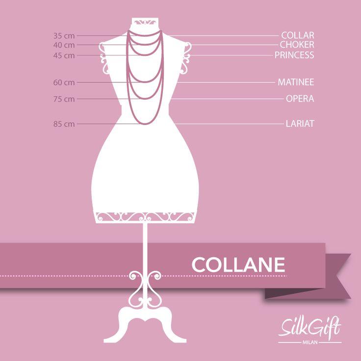 Come scegliere la lunghezza della collana di perle? http://bit.ly/1nOScuq www.silkgiftmilan.com #infografichebysilkgiftmilan #consigliutiliepratici #silkgiftmilan