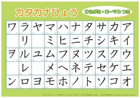 A4版 カタカナ表(ひらがな・ローマ字つき)