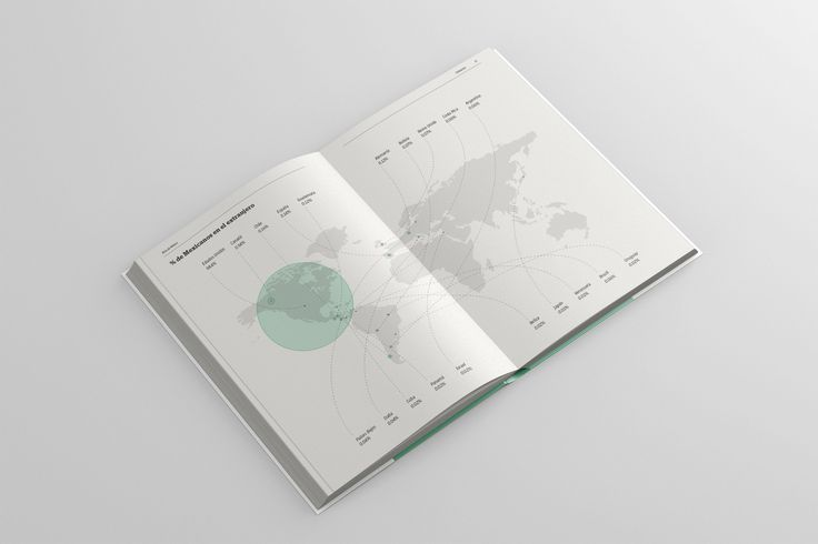 Atlas de México on Behance