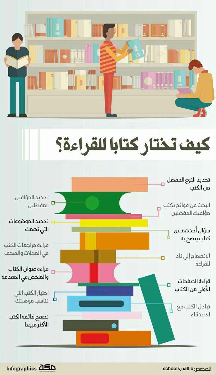 كيف تختار #كتاب #قراءة
