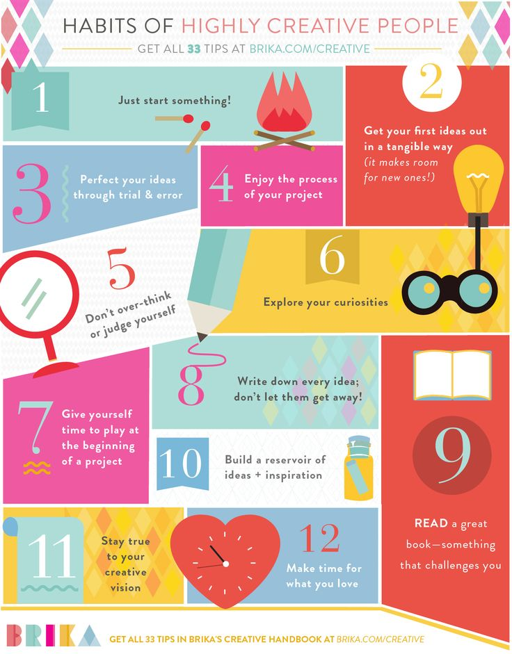 #INFOGRAPHIC — get all 33 Habits of Highly #Creative People |  brika.com/creative  #DIY
