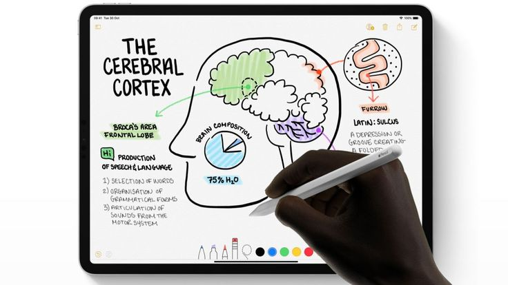 Hoverbased gestures could be coming to Apple Pencil