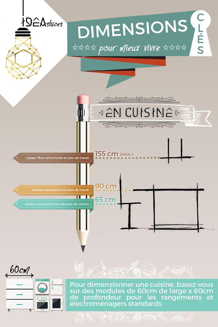 dimension plan de travail dimension h relev de mesures dimension plan de travail cuisine 12. Black Bedroom Furniture Sets. Home Design Ideas