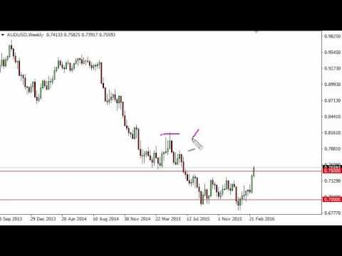 AUD/USD forecast for the week of March 14, 2016, Technical Analysis - Financial Trading