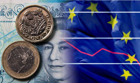 Pound V euro: GBP exchange rate steady as Eurozone inflation dips