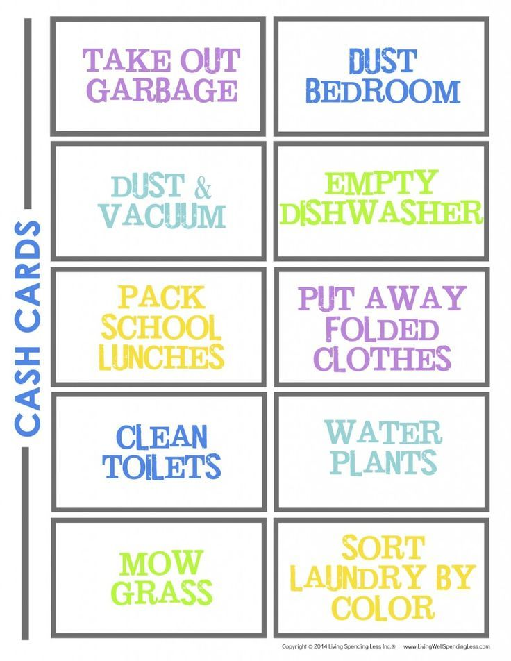 How to Create a Chore Chart That Works   Printable Chore Charts for Kids