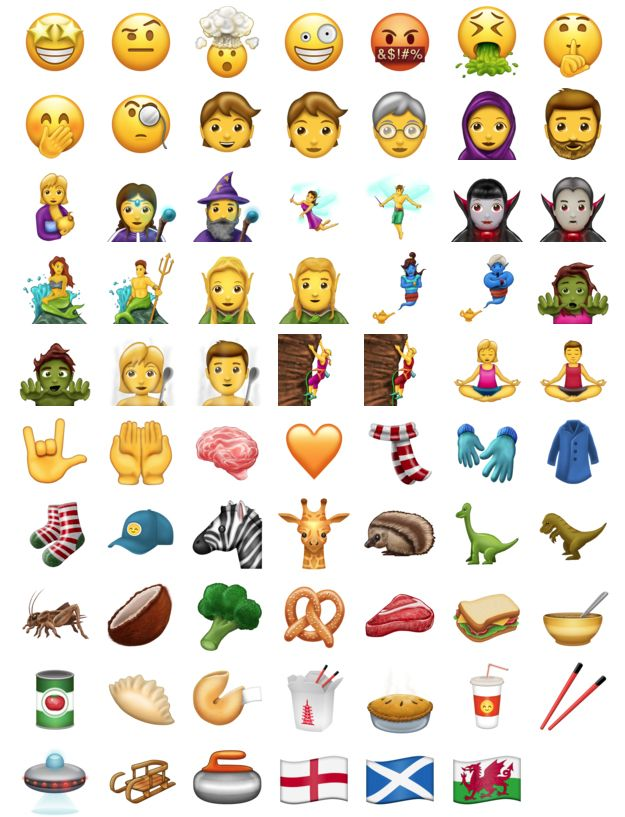 Emojipedia has announced the planned release of 69 new emoji symbols for 2017, and artnet News is here to examine them with a critical eye.