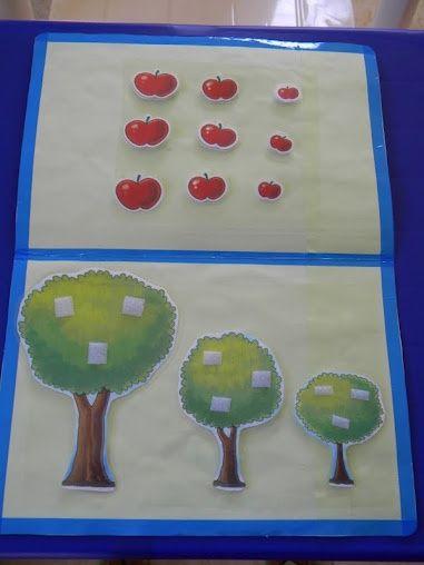 De appels in de juiste boom hangen afgaande op de hoogte - denkontwikkeling