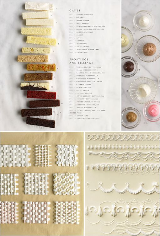 Mix and match frosting, cake and decoration ideas for your next cake!