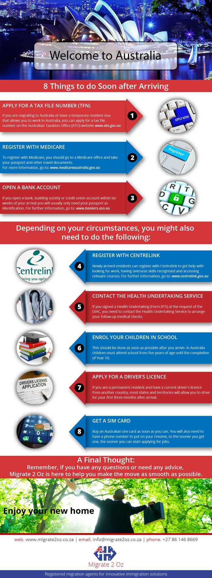 INFOGRAPHIC: 8 things to do soon after arriving in Australia www.migrate2oz.co.za