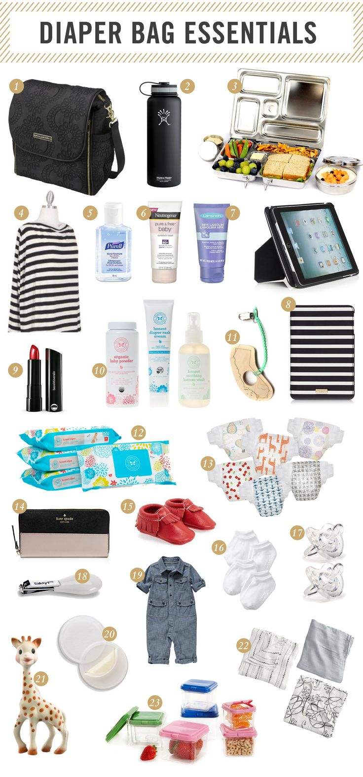 Diaper Bag Essentials — West Coast Capri
