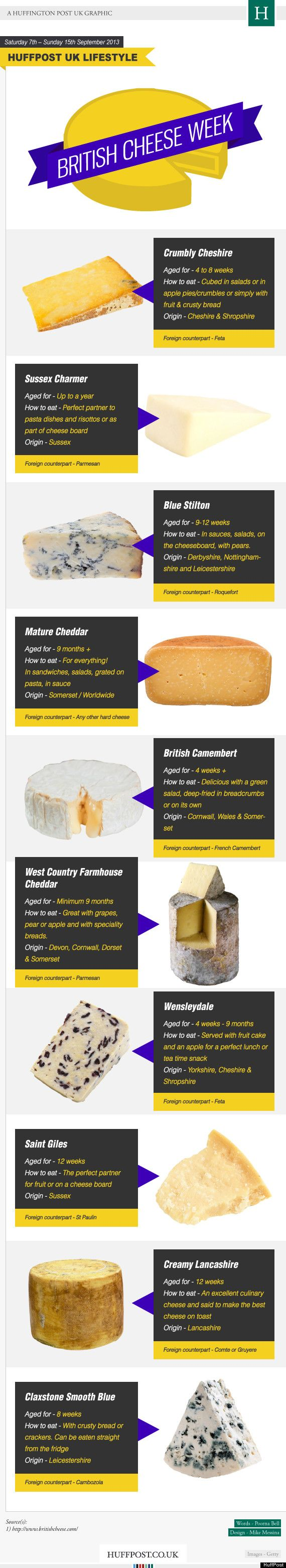 British cheeses