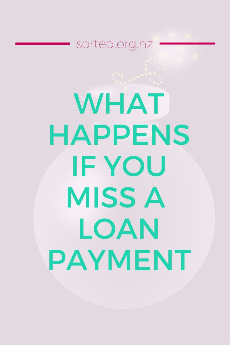 What happens if you miss a loan payment? The consequences can be severe. Aren't loan balances supposed to always go down as you pay them back, not up, you ask? Find out what can happen if you aren't able to make a loan repayment on time.