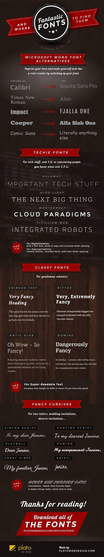 18 Fantastici Font da utilizzazre per il dadesign del tuo sito web [Infografica]
