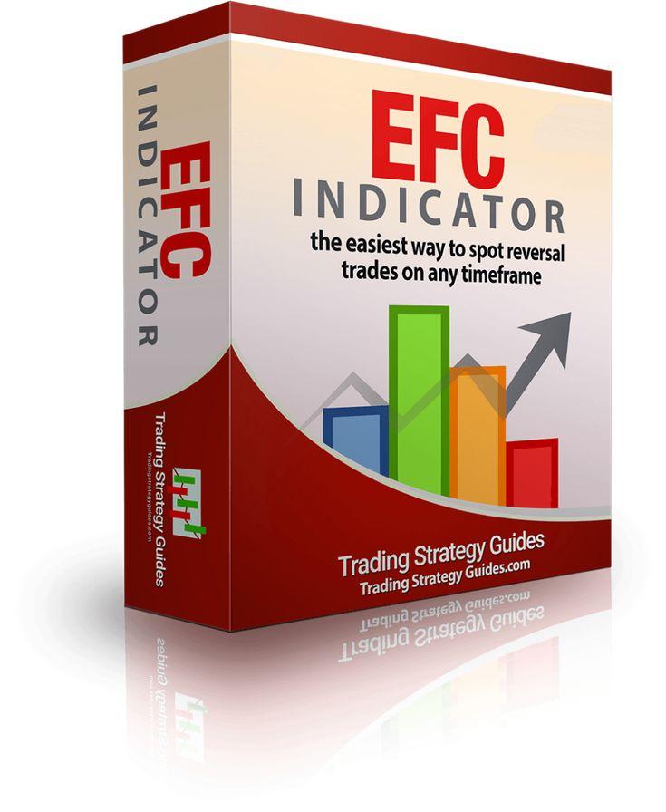 Efc Indicator Scanner Trading Strategies Learning Marketing